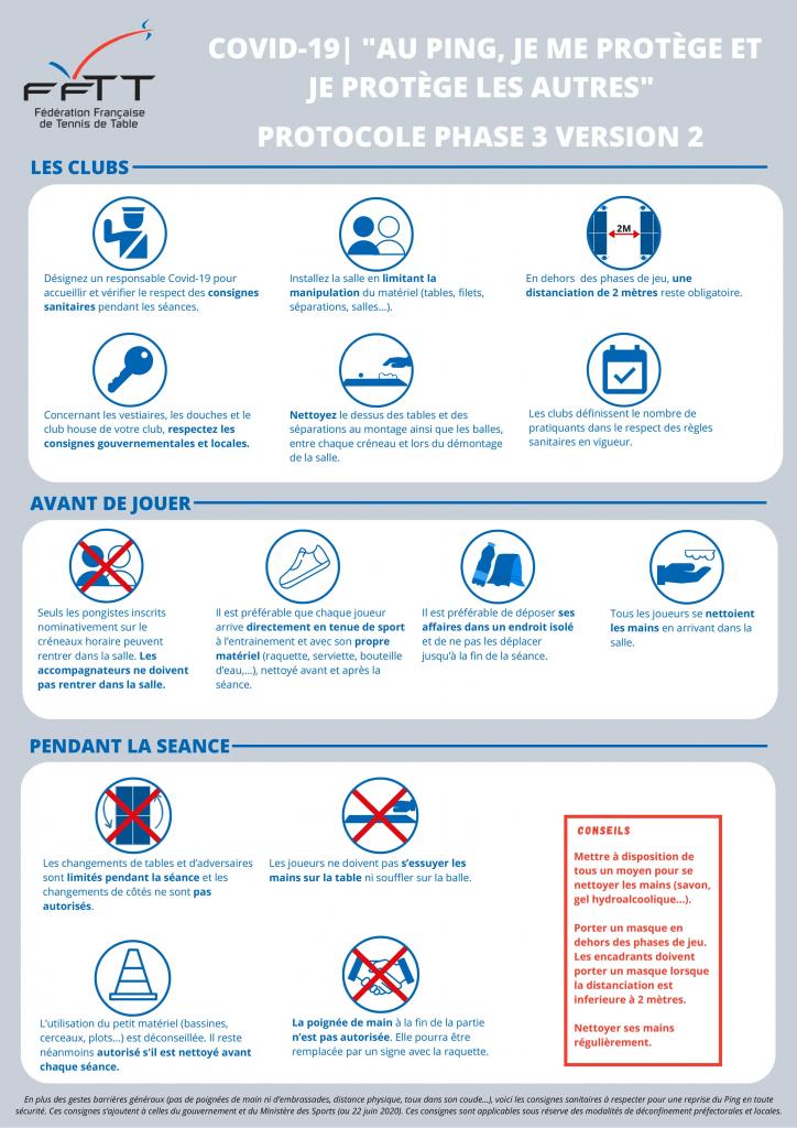 Actualisation des recommandations pour la reprise - ASTA Nantes